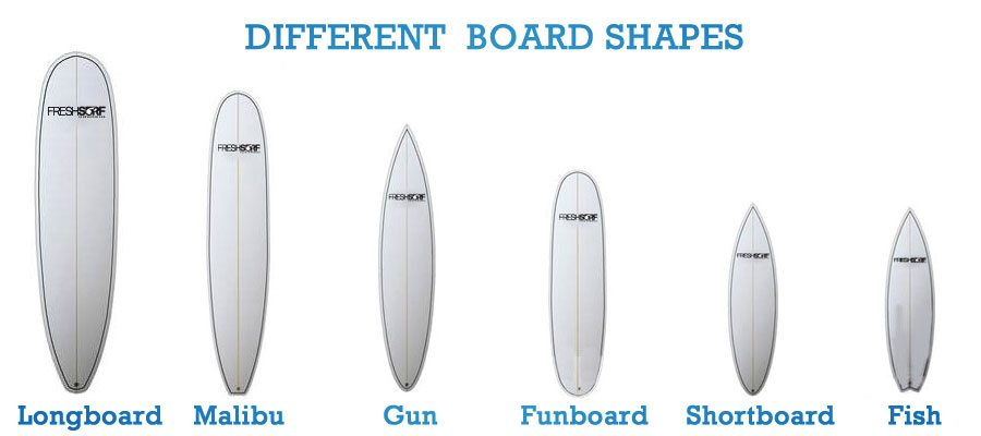 boardshapeswebsite
